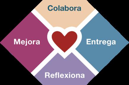 HoA Logo Spanish